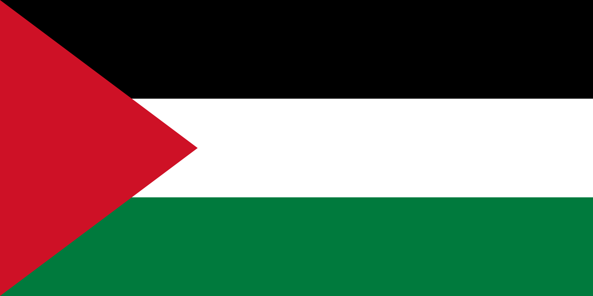 Ministry of National Economy of Palestine West Bank